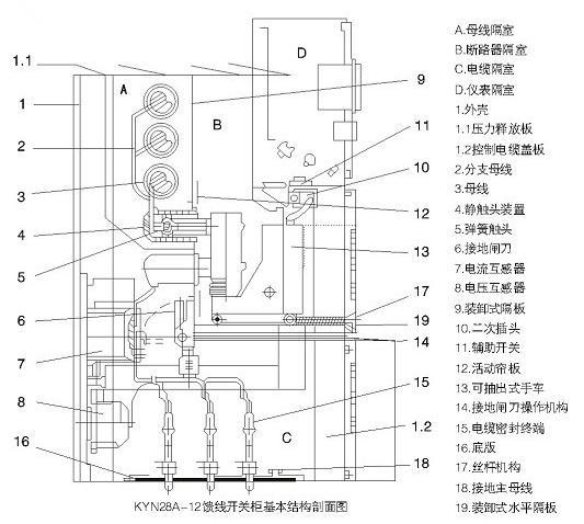 高压电工中置柜接线图